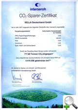Сертификат на CO2 для продукции Xella International GmbH