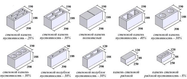 размеры шлакоблочного кирпича