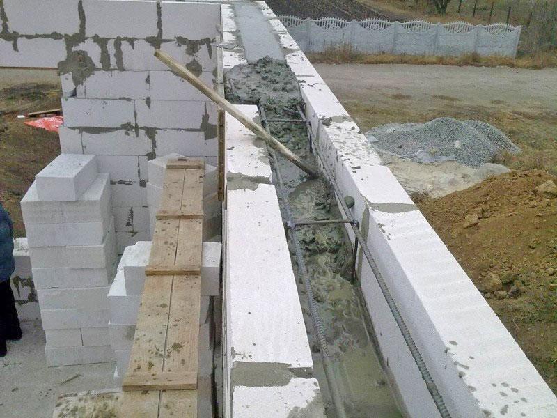 монолитный пояс по газобетону под перекрытия