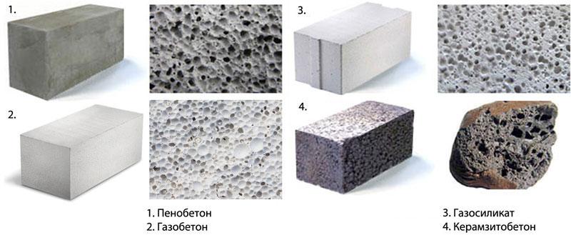 пеноблоки газоблоки и керамзитобетонные блоки