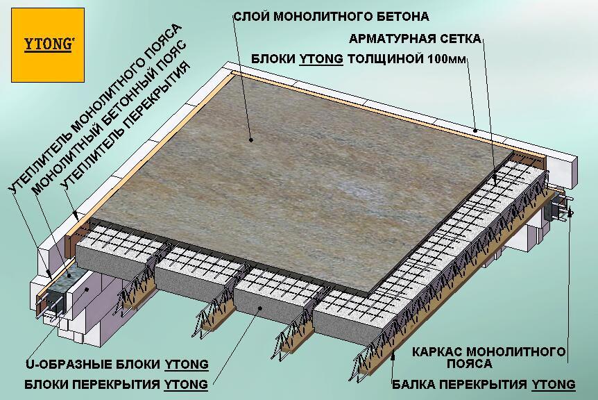 толщина межэтажных перекрытий в монолитных домах