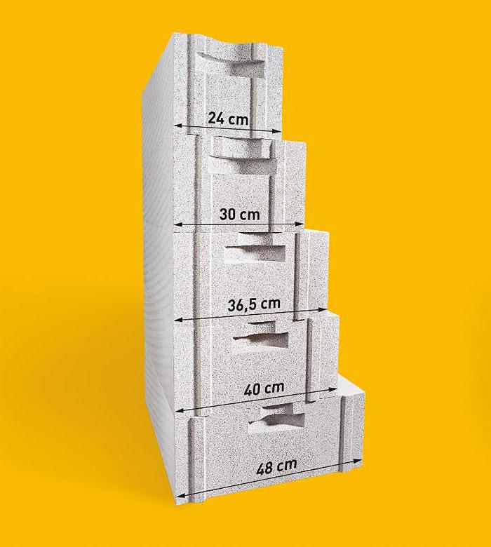 ytong размеры блоков